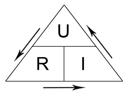 Uri-dreieck