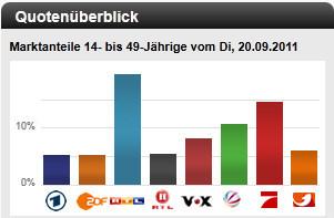 Von Quotenmeter.de
