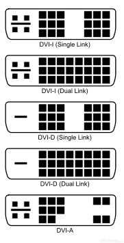 181px DVI Connector Types Svg