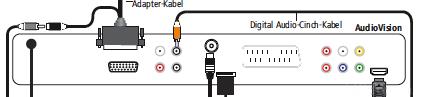 Audiovision Schema