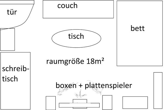 Raumaufteilung + geplante Aufstellung des Equipments
