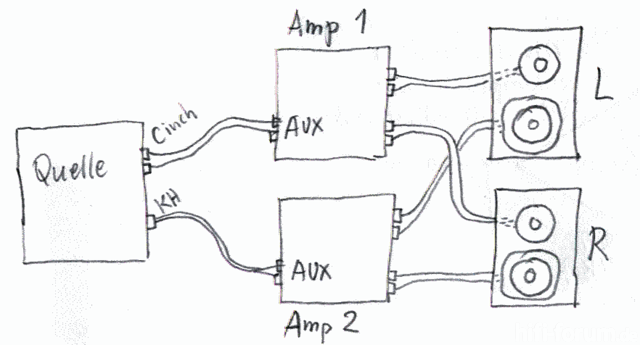 Bi-amping Using Two Integrated Amplifiers. Discussion Thread In HiFi-Forum.de