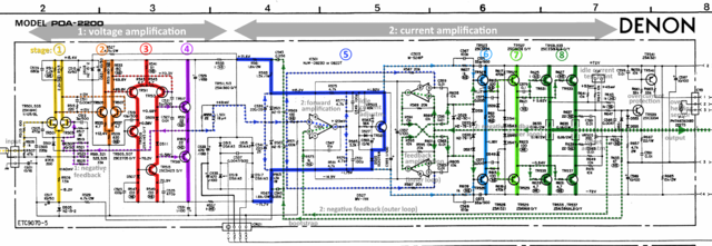 Denon POA-2200 schematic detail left power amp stages marked v2