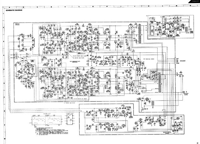 HK Citation24 DC Error, Hifi-Klassiker - HIFI-FORUM