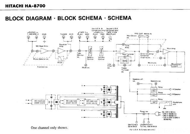 Hitachi HA 8700 Block Diagram Blockschema