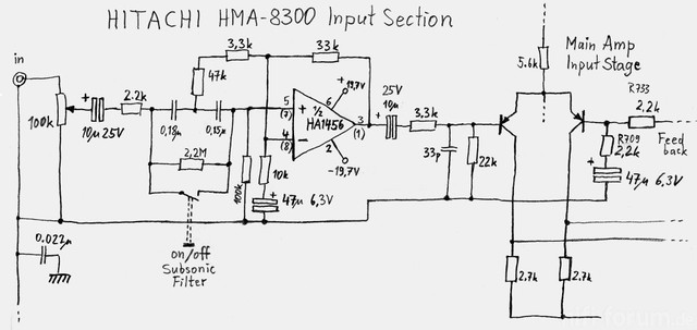 Hitachi HMA-8300 Power Amplifier Input Section With Subsonic Filter