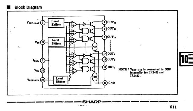 IR2431 LED display driver IC internal circuit