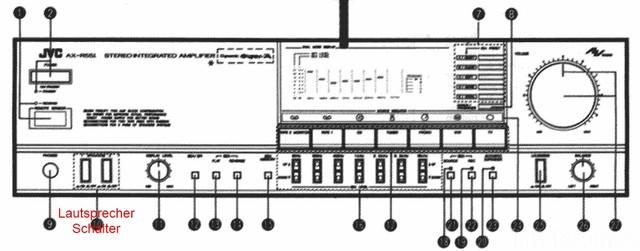 JVC AX R551 Front Panel Diagram