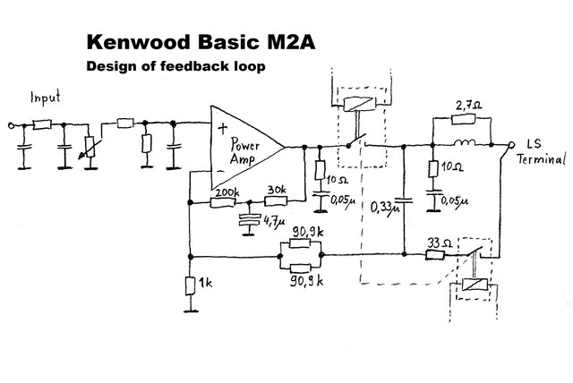 Kenwood Basic M2A Feedback Loop Design Sigma Drive