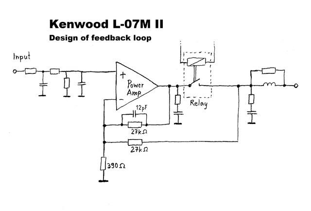 Kenwood L-07M MkII Feedback Loop Design