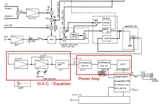 Kenwood Model Eleven G Kr11000g Block Diagram Detail