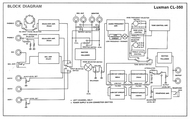Luxman CL 350 Block Diagram
