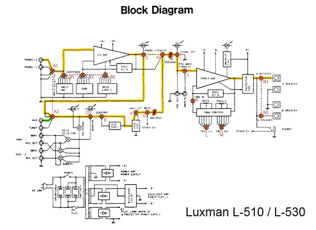 LUXMAN L 510 L 530 Block Diagram  Marked2