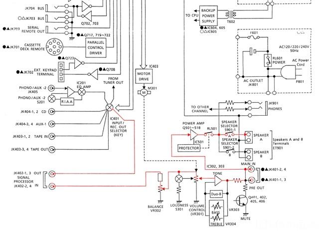 luxman r 341 loop als pre out nutzen   hifi klassiker hifi forum Adcom GTP-500 II Tuner Adcom GTP-500 II Tuner