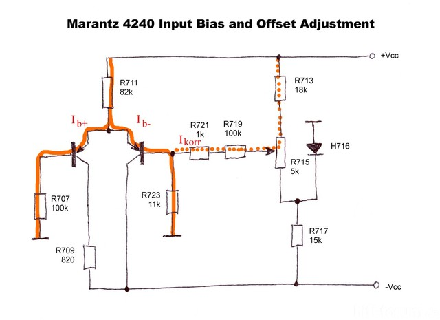 Marantz 4240 Input Bias & Offset Adjustment V3  Low