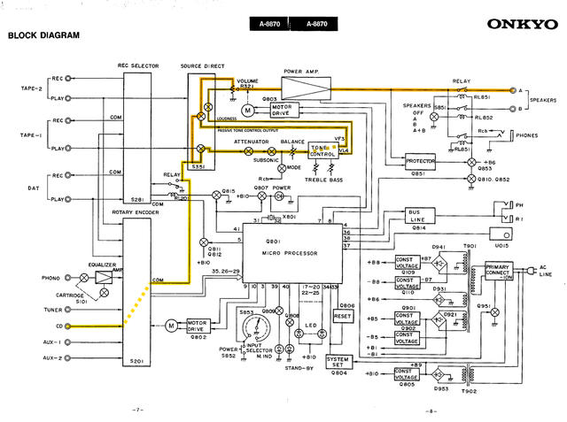Onkyo A-8870 Block Diagram Signal Path Marked