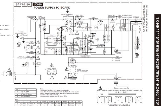Onkyo TX-NR414 schematic detail Power Supply PC Board