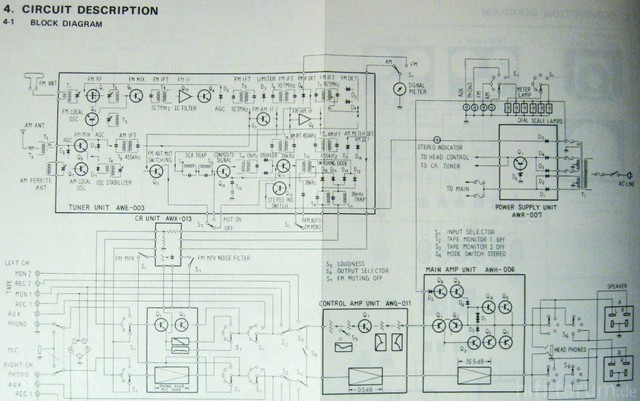 Pioneer SX 525 Block Diagram Detail With Power Supply