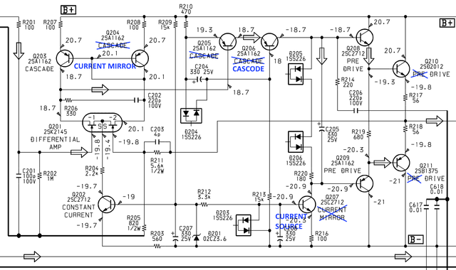 Sony TA P9000ES Schematic Detail Line Stage With Naming Errata