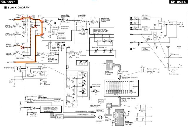 Technics SH-8055 block diagram off bypass mode marked