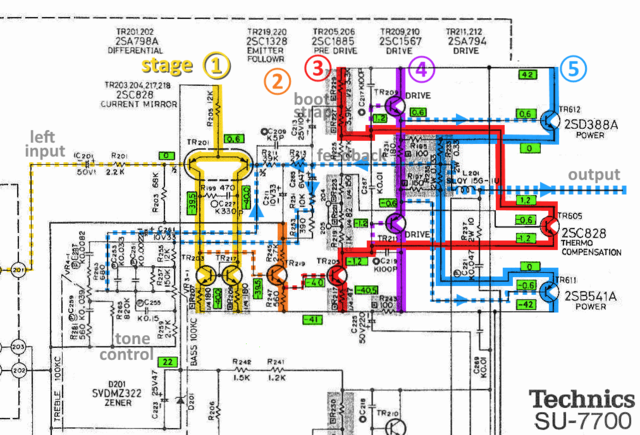 Technics SU-7700 Schematic Detail Left Power Amp Stages And Voltages Marked