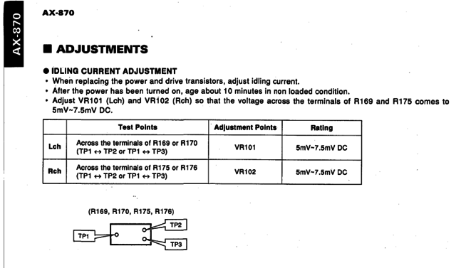 Yamaha AX-870 idling current adjustment instruction
