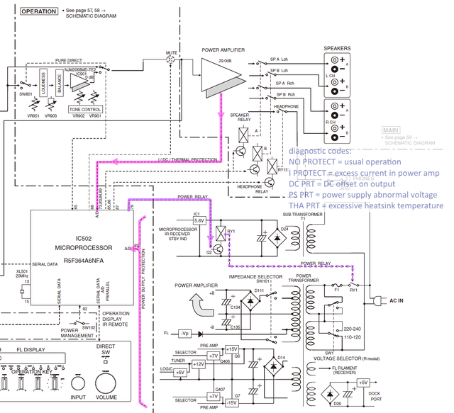 Yamaha R S300 Block Diagram Protection Codes