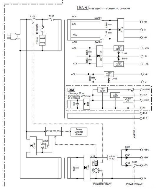 Yamaha RX-497 block diagram detail power supply