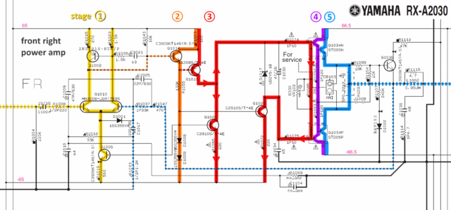Yamaha RX-A2030 Schematic Detail Fron Right Power Amplifier Stages Marked