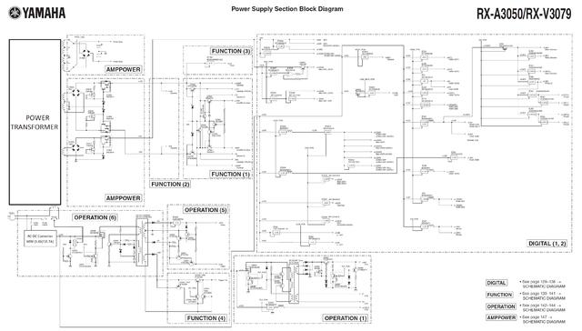 Yamaha RX-A3050 block diagram power supply