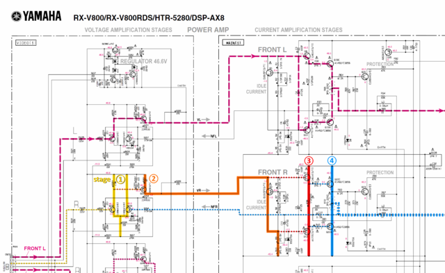 Yamaha RX-V800 Schematic Detail Front Left And Right Power Amplifier Stages Marked