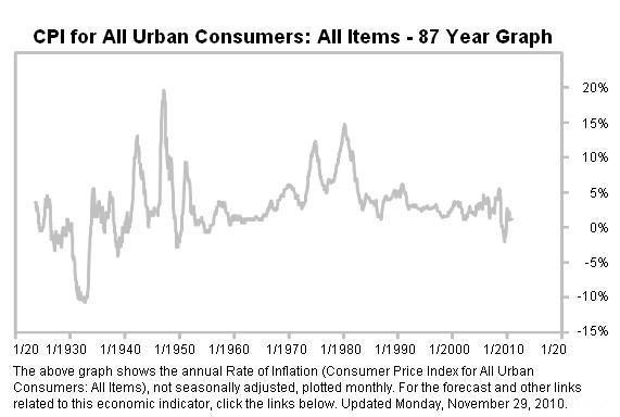 U Inflation