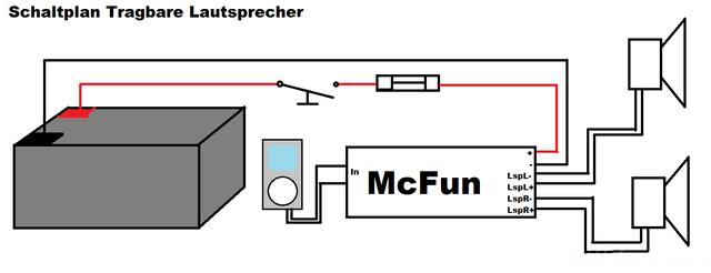 Mobile Box Mit Drehkopf