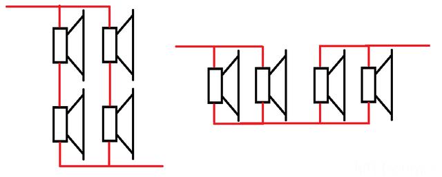 Parallel-Reihe