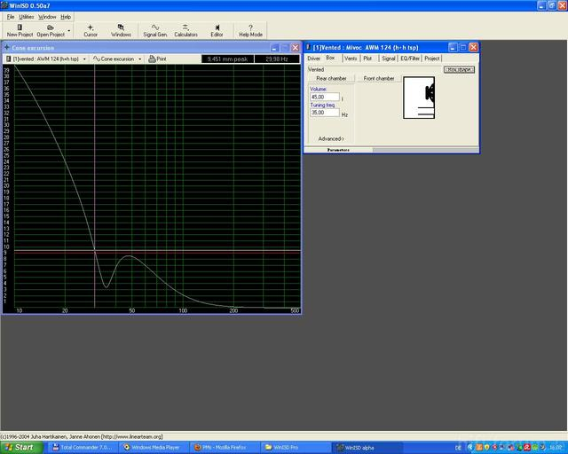 Mivoc AWM 124 45l 35hz