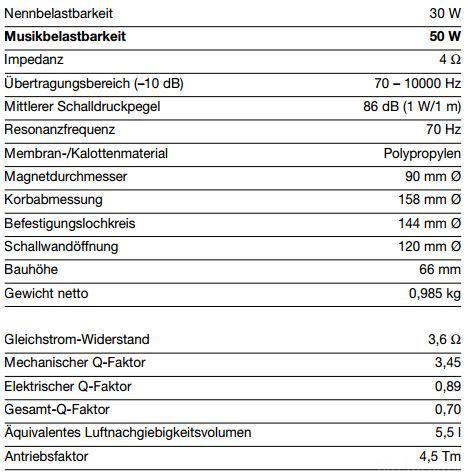 LMC 13 Daten