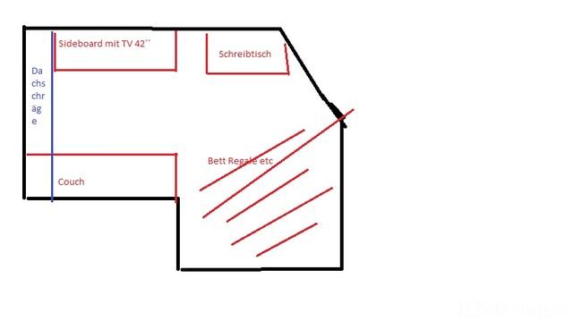 Zimmeraufteilung Für 5 1