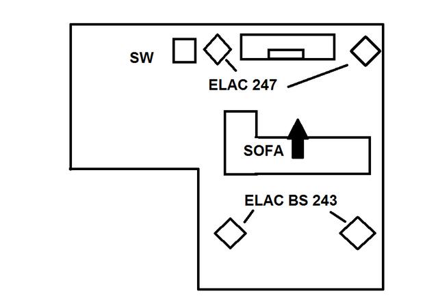 vorhange wohnzimmer bilder die neuesten innenarchitekturideen. Black Bedroom Furniture Sets. Home Design Ideas