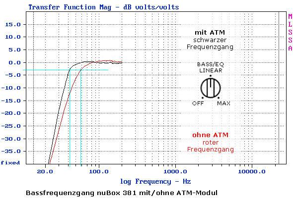 atm_bassfrequenzgang-nubox-381