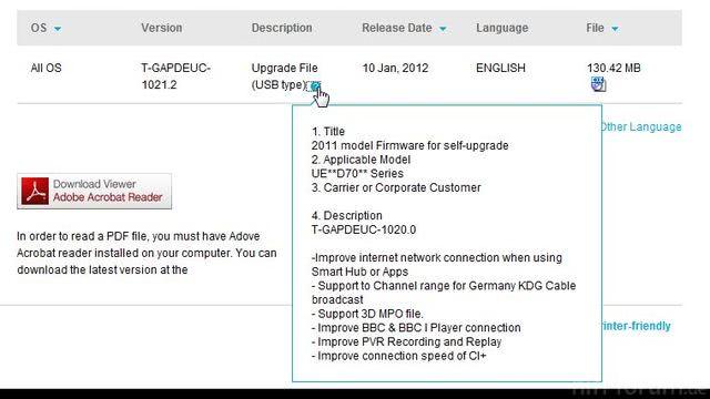 T-GAPDEUC-1021.2 änderungen
