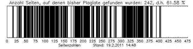 Gutenberg Plagiat