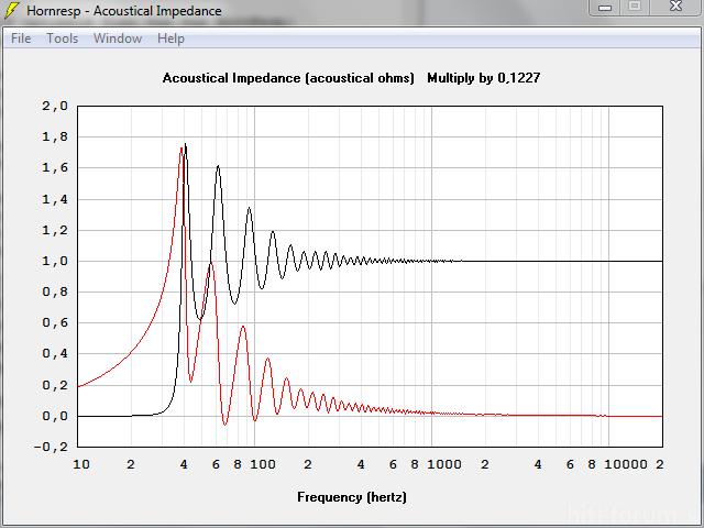 Optiakustische Impedanz