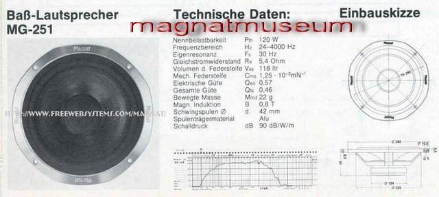 Magnat Mg251