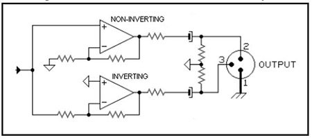 Balanced_Output_Inverting-Non-Inverting_OpAmps[1]