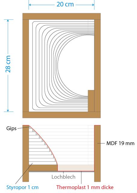 Mitteltonhorn/Waveguide Herstellung
