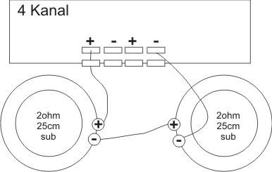 2x2ohm Sub An 4 Kanal