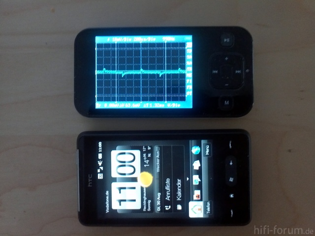DSO Nano Vs HTC HD Mini