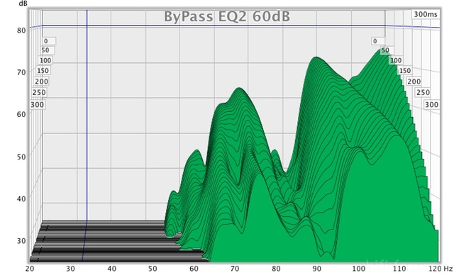 Bypass Eq2 60db