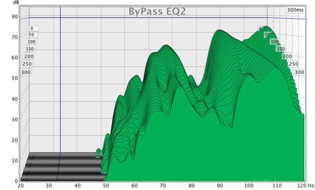 Bypass Eq2