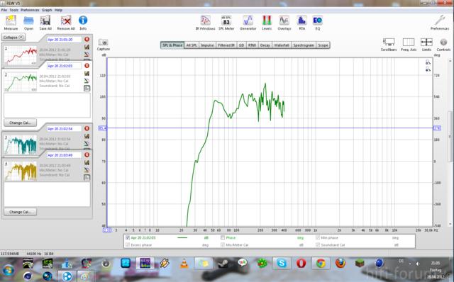 Basstest Mit Bassanhebung Frequenzdiagramm